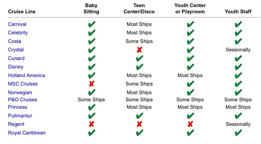 Vacation to go 整理的不同公司兒童服務的比較
