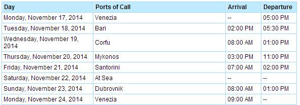 仔細看各港口的停靠時間