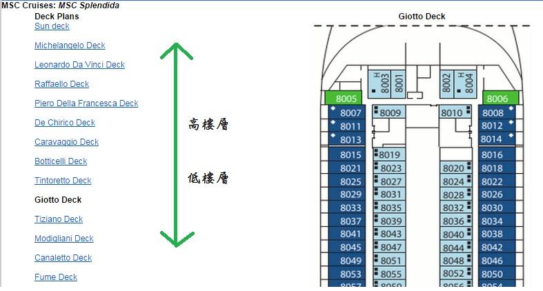 不同樓層有不同名字沒關係,直接看右邊船艙編碼也可以