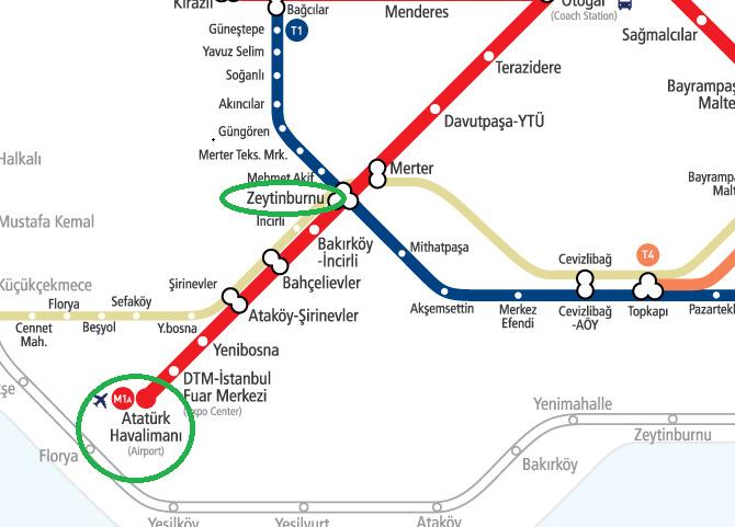 從機場坐M1a 線到 Zeytinburnu 轉T1 (往 Kabatas 方向) 就可以到郵輪碼頭了