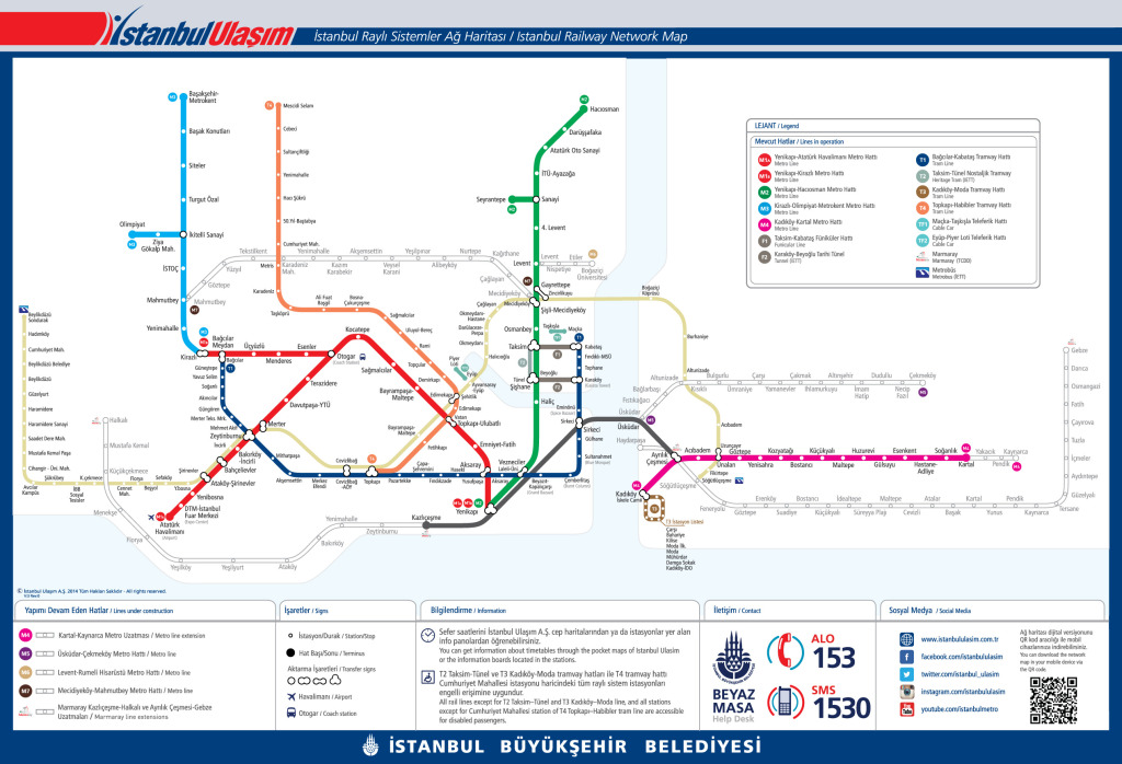 伊斯坦堡電車地鐵路線圖