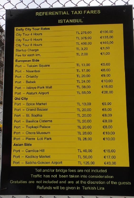 計程車有公定價,仔細看,如果一出港就不想自己走路,直接坐到一個定點的話,其實也蠻便宜的