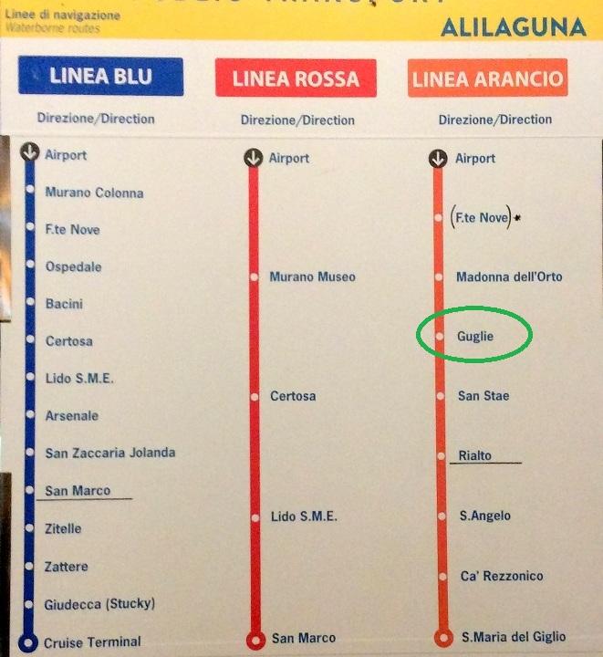 搭 Alilaguna 從機場到威尼斯本島做橘色線最快,不要搭錯顏色的喔 (會慢到哭出來 ~)