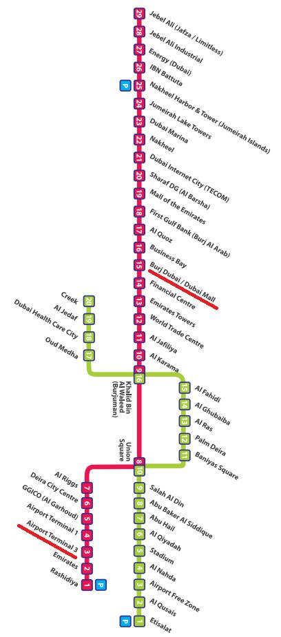 杜拜捷運路線很簡單,大部分的觀光點都在捷運旁邊