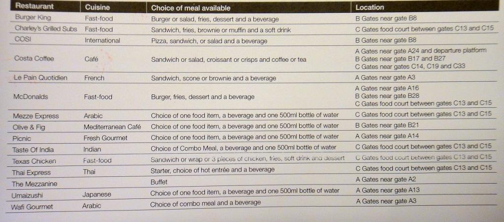 適用餐卷的各家餐廳 (有些比較遠,自己要評估一下走過去的時間)