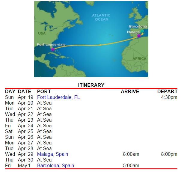 橫跨大西洋的航程,如果不是坐大型郵輪,一般旅客可是吃不消的