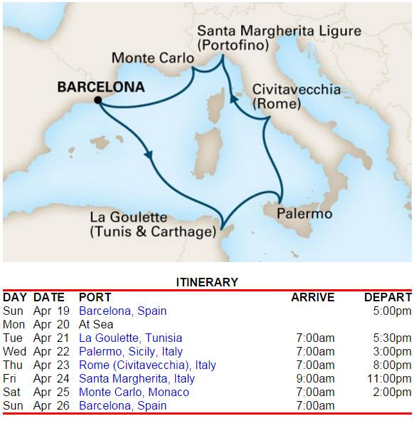 西地中海標準行程,適合第一次來地中海的朋友
