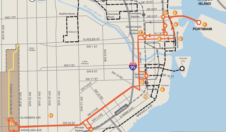 Miami Trolley 也有很多條路線,要到碼頭需要搭乘 Coralway 線