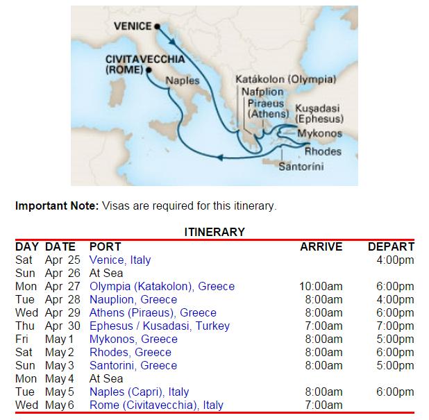 行程可以說非常仔細地玩遍希臘各島
