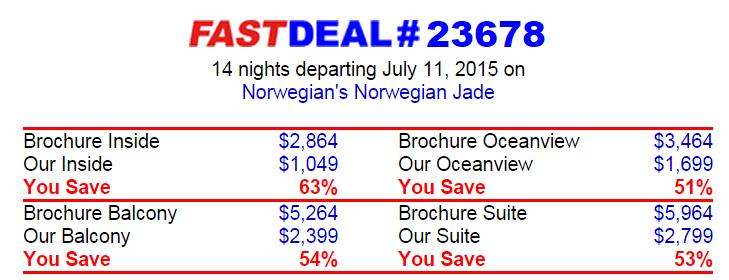 Norwegian 2015/7月 地中海 14天,內艙約台幣三萬塊