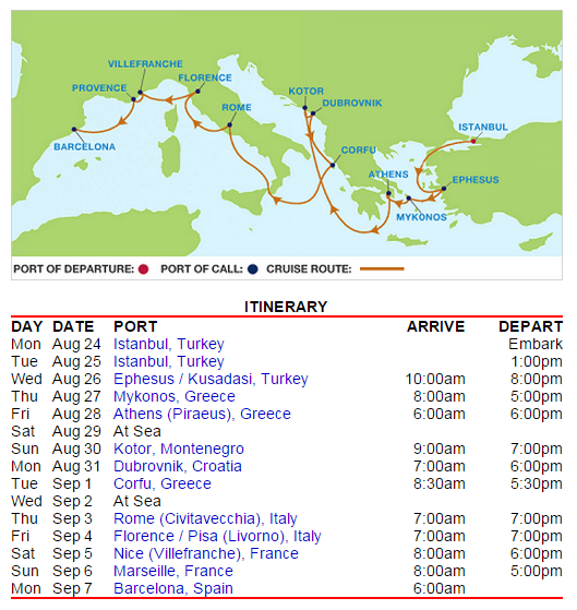 由伊斯坦堡進、巴塞隆納出,幾乎把地中海重要的港口都跑完了