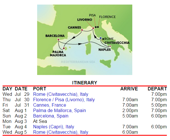 標準的西地中海行程,由羅馬進出,訂機票很簡單