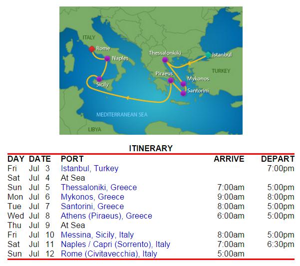 路線中兩個深受大家喜愛的希臘浪漫小島都有到喔~