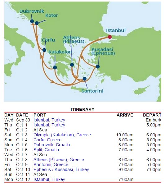 行程密集的把東地中海跑完