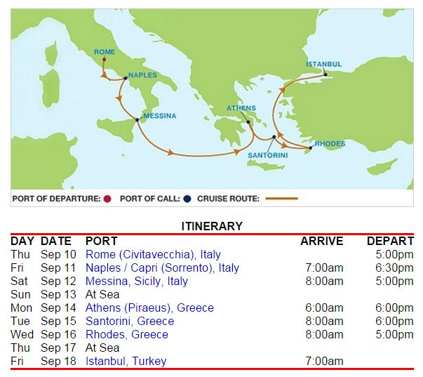 行程由羅馬進,伊斯坦堡出