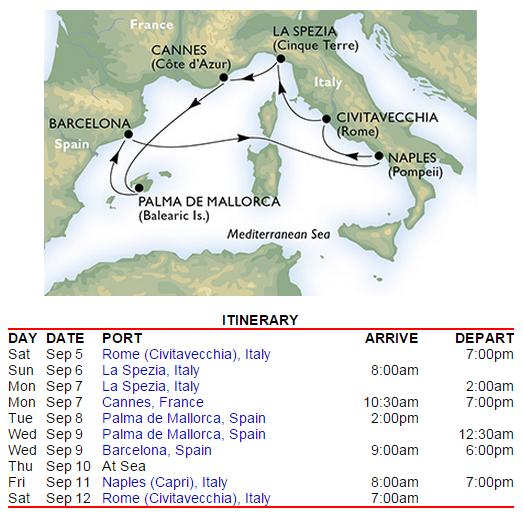 西地中海基本路線,各站自助都不難