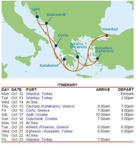 土耳其進出,走訪希臘小島和克羅埃西亞