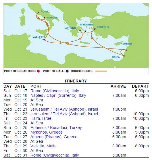 也是從羅馬上下船,行程上到達以色列的海法和耶路撒冷