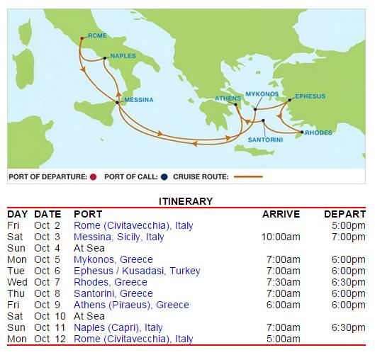 行程由羅馬進出,一路上收錄了所有大家想要去的希臘小島和古文明遺跡