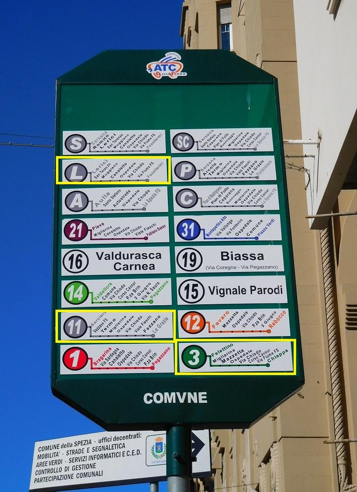 碼頭附近的公車站有好幾個, 3, 11, L 都可以到火車站 (雖然站牌上的義大利文我都看不懂啦~),不過請大家要坐對方向,上車前問一下司機比較保險