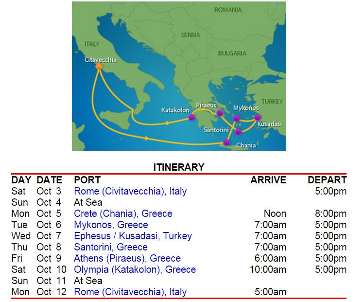 從羅馬進出,有到著名的希臘小島