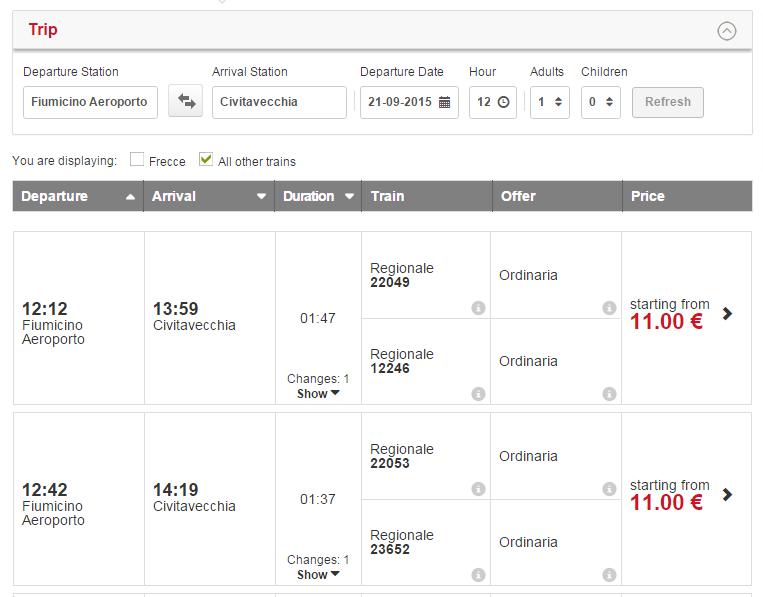 上義大利國鐵官網可以查到不同日期的所有班次、票價、以及所需時間