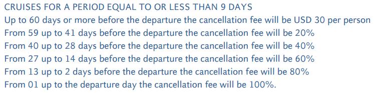 Costa 郵輪不管多久前取消訂購,至少都一定會被扣訂金