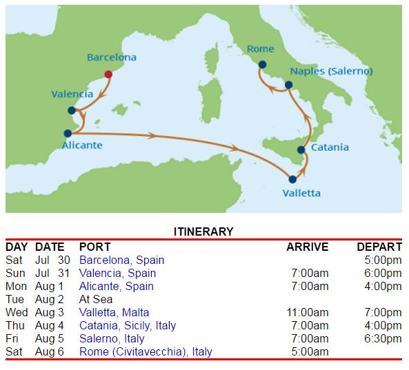行程是巴塞隆納進,羅馬出的 8天7夜