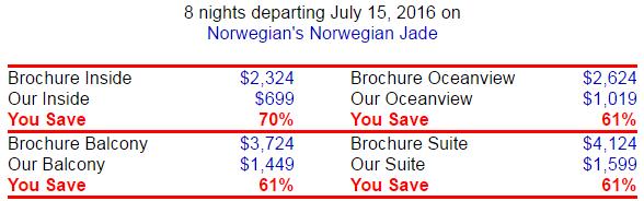 Norwegian Jade 2016/7月的希腊小岛9天8夜行程,一个人船费台币 2万5