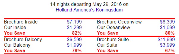 Holland America 的15天14夜挪威全境行程