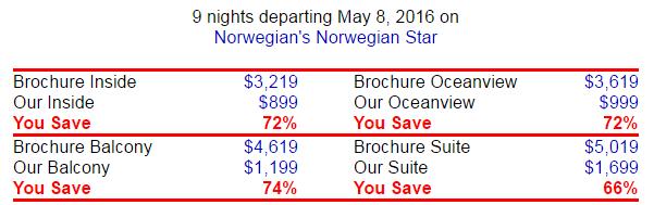 10天9夜的北歐行程,只要美金899元