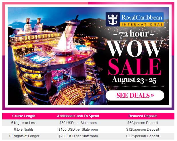 這次的 Wow sale 主要是房價打三折外,還有送 onboard credit