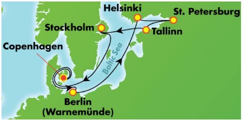 往聖彼得堡的北歐路線
